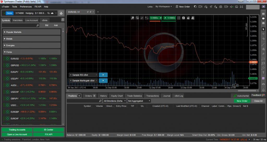 Forex Trading Platforms - cTrader