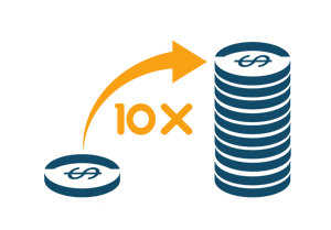 Forex initial margin